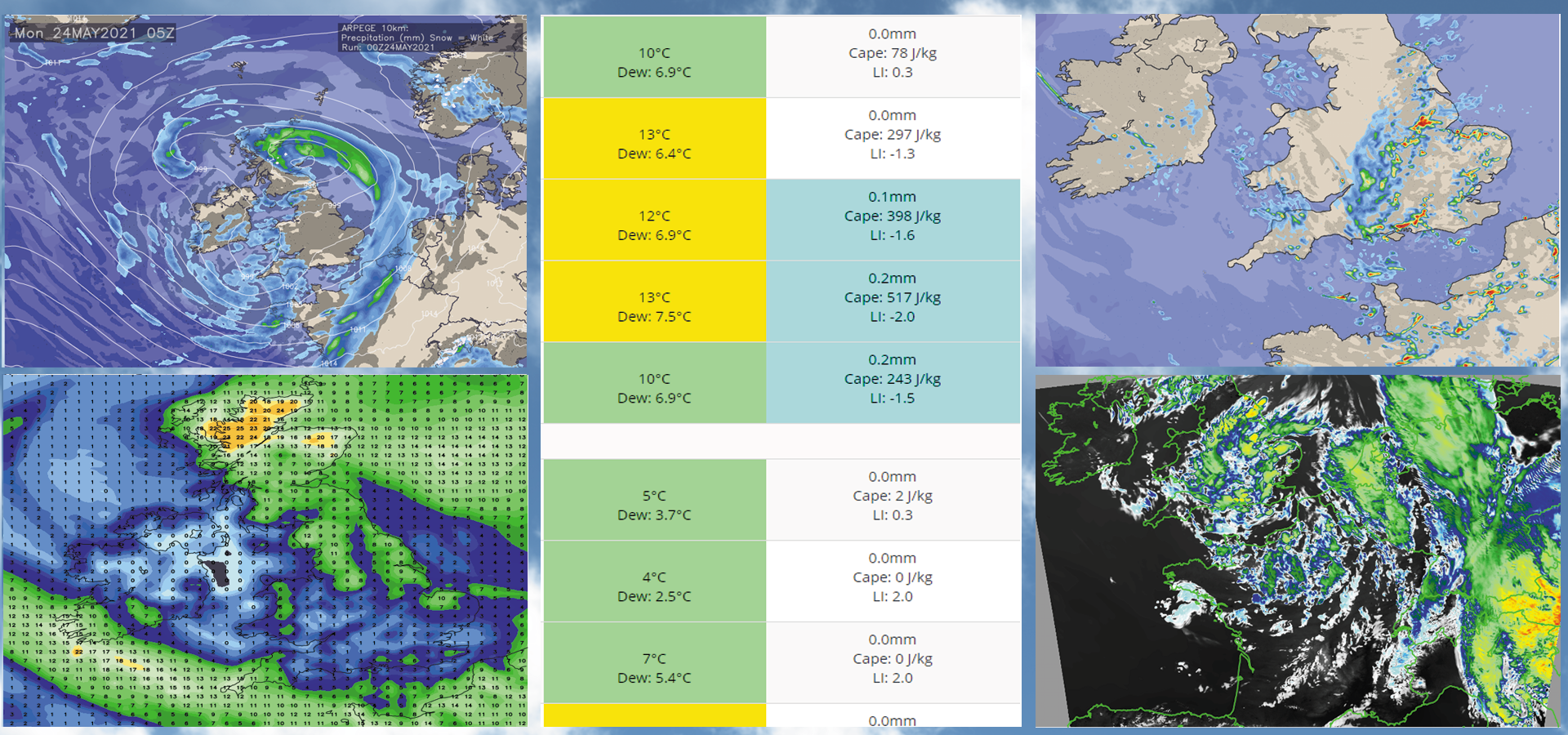 Your home for accurate weather forecasts